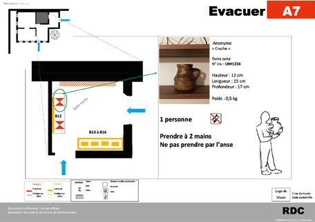 Exemple de fiche de sauvegarde d'une oeuvre destinée aux binômes d'intervention des sapeurs-pompiers.