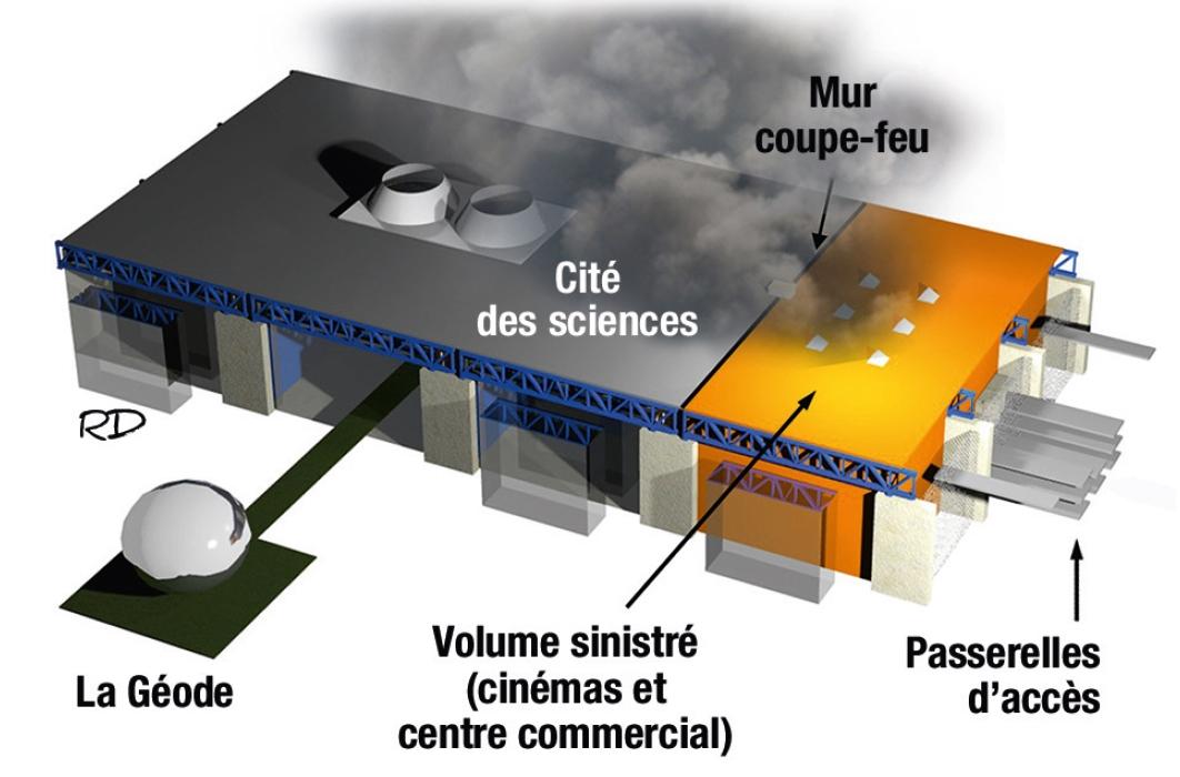 Incendie Cité des Sciences. Schéma René Dosne/Face au Risque